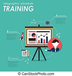 El concepto de entrenamiento de negocios