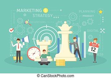El concepto de estrategia de marketing.