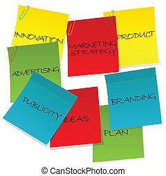 El concepto de estrategia de marketing