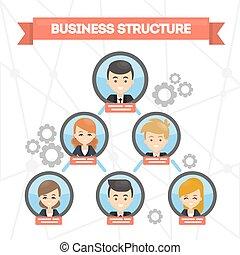 El concepto de estructura empresarial.