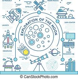 El concepto de exploración espacial lineal