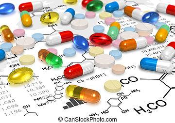 El concepto de farmacia