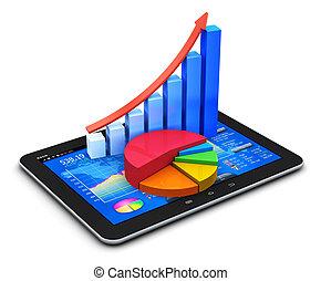 El concepto de finanzas y estadísticas