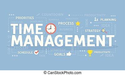 El concepto de gestión del tiempo.