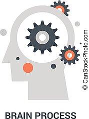 El concepto de icono del proceso cerebral