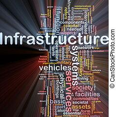 El concepto de infraestructuras resplandece