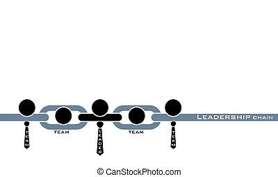 El concepto de la cadena de mando, vector