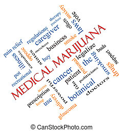 El concepto de la marihuana medicinal en la nube