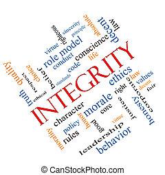 El concepto de la nube de integridad en ángulo