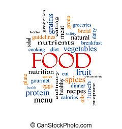 El concepto de la palabra de comida nube