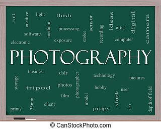 El concepto de la palabra de fotografía en una pizarra