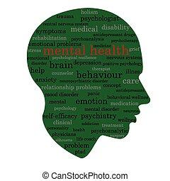 El concepto de la palabra de salud mental