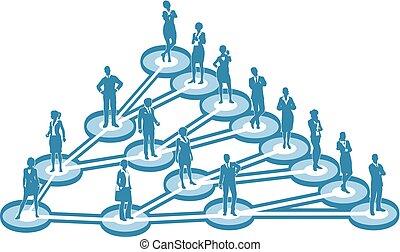 El concepto de la red comercialización viral