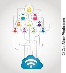El concepto de la red de negocios