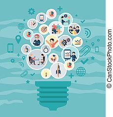 El concepto de la red social