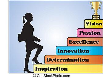 El concepto de los pasos del éxito, hombre de negocios