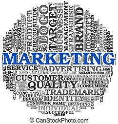 El concepto de mercado en la nube de palabras