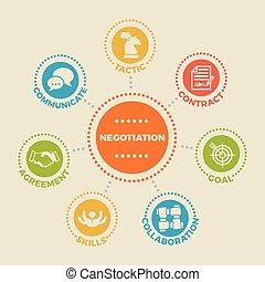 El concepto de negociación con iconos