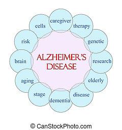 El concepto de palabra circular de Alzheimer
