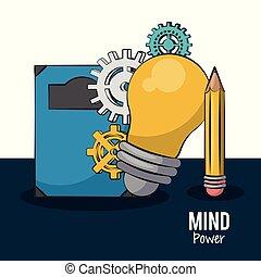 El concepto de poder mental