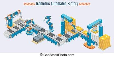 El concepto de producción automatizada isométrica
