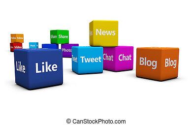 El concepto de redes sociales