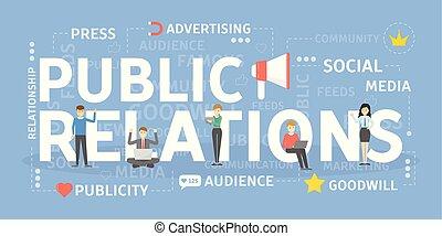 El concepto de relaciones públicas.