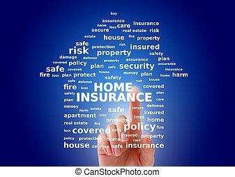 El concepto de seguro de casa.