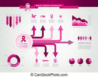 El concepto de sensibilización del cáncer de pecho se tece. El archivo de vector EPS10 organizado en capas para la edición fácil.