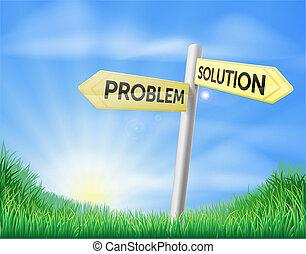 El concepto de solución problemática