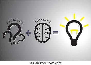 El concepto de solución problemática: resolverlo usando el cerebro