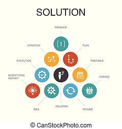 El concepto de Solution Infographic 10 pasos. Estrategia, plan, ejecución, horarios simples iconos