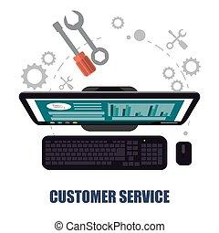 El concepto de soporte de computadora de servicio al cliente