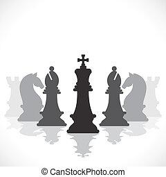 El concepto del ajedrez