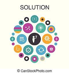 El concepto del círculo de información sobre la solución. Elementos inteligentes, estrategia, plan, ejecución, horario
