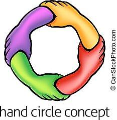 El concepto del círculo de manos