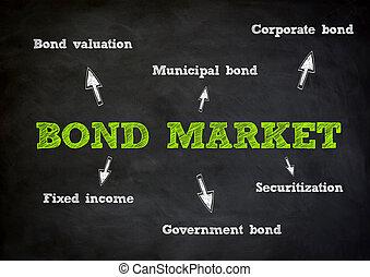El concepto del mercado de valores