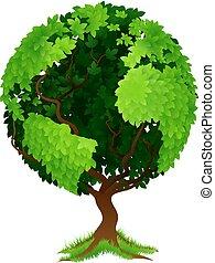 El concepto del mundo de los árboles