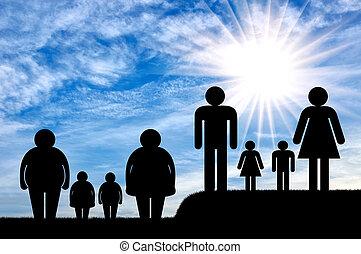 El concepto familiar de obesidad