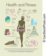 El concepto gráfico de salud y salud