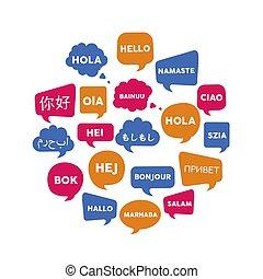 El concepto internacional de comunicación lingüística