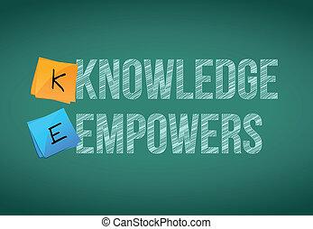 El conocimiento da poder al concepto de negocios