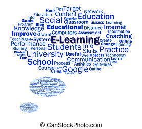 El conocimiento de la palabra muestra enseñanza en Internet o estudio en Internet