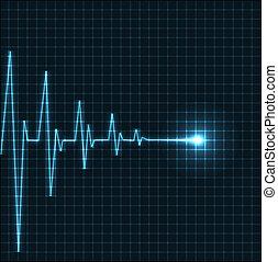 El corazón abstracto late el cardiograma