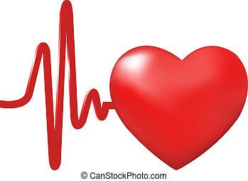 El corazón late