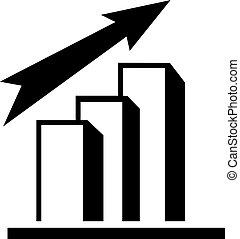 El crecimiento de las ventas