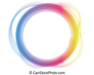 El efecto del círculo del arco iris.
