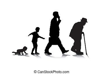 El envejecimiento humano