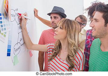 El equipo creativo que ve a los compañeros de trabajo se añade a la corriente