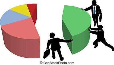 El equipo de negocios cultiva las ventas de mercado